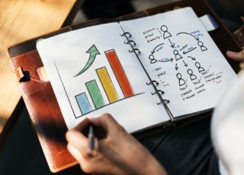 Outils pour la création d'entreprise